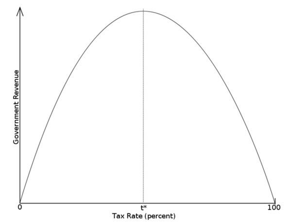 graph.jpgのサムネイル画像